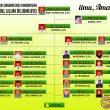 Struktur Organisasi MI Darul Ulum